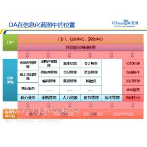 供应OA协同办公软件