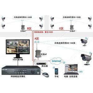 供应无线监控价格,无线监控厂家,无线监控报价