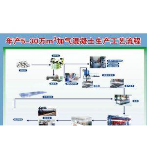 供应显示出免烧压砖机设备行业将面临着新一轮的需求