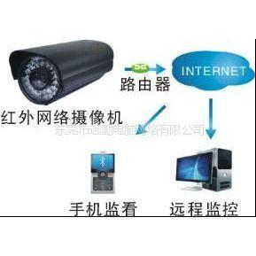 供应东莞闭路监控系统安装公司,有线安防监控系统
