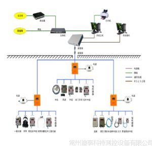 供应矿用本安接线盒 矿用隔爆型摄像仪 矿用隔爆型万向摄像仪 矿用隔爆兼本安型断电器