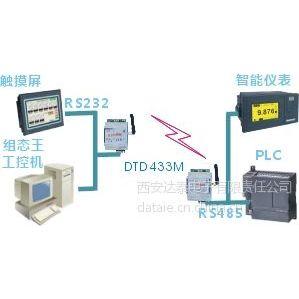 供应PLC无线通信的设计
