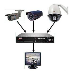 供应小区监控系统的设计依据及标准是什么?