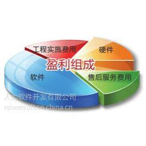 供应湖南人为软件诚招 酒店管理软件、餐饮管理软件代理商