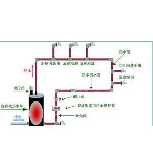 供应别墅热水安装公司别墅生活热水工程