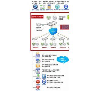 供应海南酒店管理系统,海南商务连锁管理软件