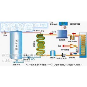供应河北地源热泵的利用可大大节约能源