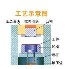 霸州五金冲压件加工厂/北京加工大型拉伸模具价格 跃华