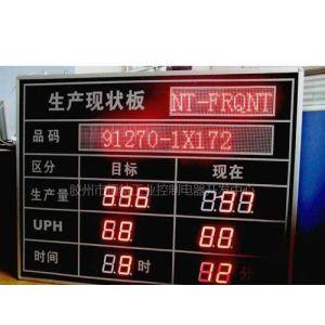 供应HT-PC01生产单元统计看板,精益管理看板