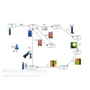 供应供应气瓶信息管理软件