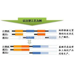 供应订货生产的生产计划软件