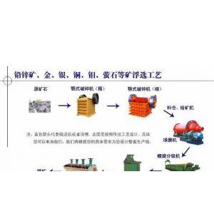 供应铂思特氧化铜浮选设备氧化铜浸出工艺硫化铜浮选设备低品位铜矿石选矿工艺铜矿选矿试验