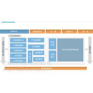 供应shopex旗下电商进销存管理系统ERP旗舰版