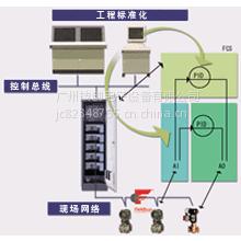 供应AAI141-AAI141横河模拟输入模块