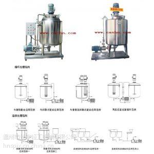 供应长宏管线式高剪切分散乳化机—自动化控制