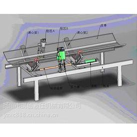 供应皮带液压纠偏装置厂家扬州携创为您详细介绍该产品