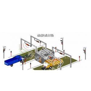 供应定量装车系统(灌装) 车辆自动过磅系统