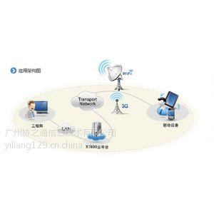 供应远程监控管理软件