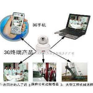 创业新热点项目3G摄像机智能监控+拍照+录像一体