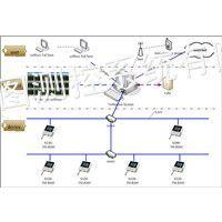 供应环境实时监测系统,可选RS485、RJ45、无线等组网方式,稳定可靠!