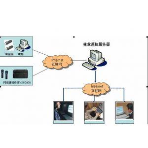 供应林业智能巡检系统