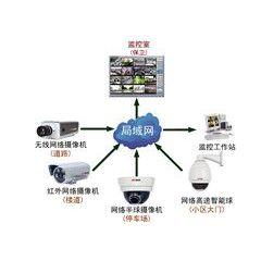 供应供应深圳大型小区网络集成系统方案设计及安装维护