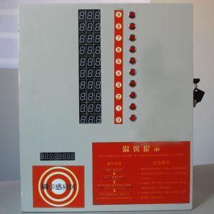 供应电动车投币充电站