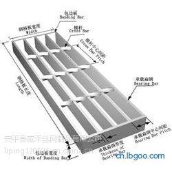 供应钢格板厂家钢格板哪里的便宜