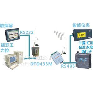 供应工业级无线通信数据终端