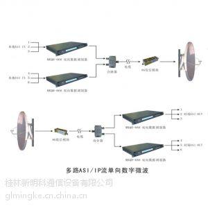 供应多路ASI/IP单(双)向数字微波传输系统