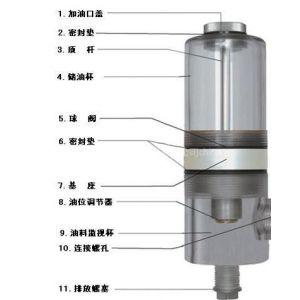 供应节油设备节电设备自动注脂器