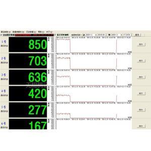 供应温度检测监控软件