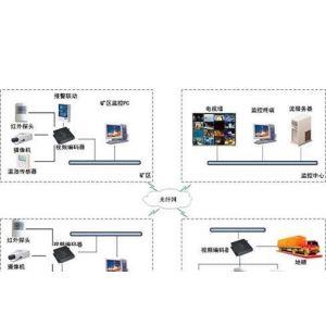 供应富平监控安装 渭南安防工程