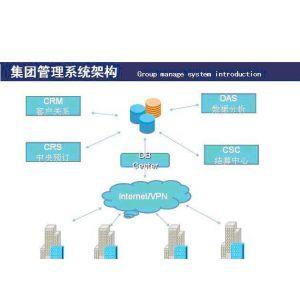 供应连锁酒店集团管理系统
