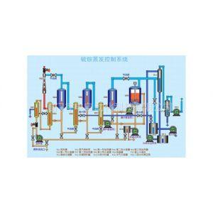 供应厦门宇电AIDCS监控软件网络版(V9.0)