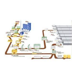 解析加气混凝土设备的发气成型经过