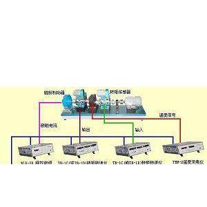 供应永磁同步电机测试台 www.testyc.com