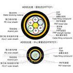 供应厂家直供 全介质自承式光缆 介电光缆 ADSS -24芯单模 ADSS自承式室外通信光缆 架空我缆