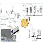 供应智能路灯监控系统