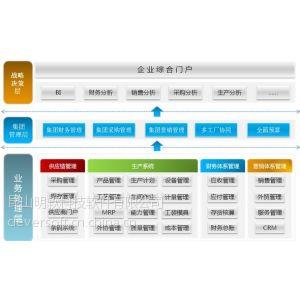 供应装配制造业软件定制开发,软件二次开发