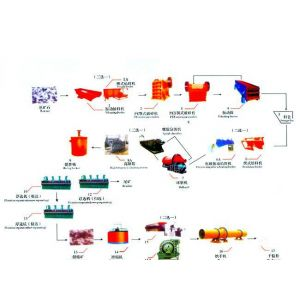 供应铂思特钨矿浮选设备钨矿重选设备钨矿冶炼辉钼矿浮选设备氧化铅浮选设备氧化锌浮选设备