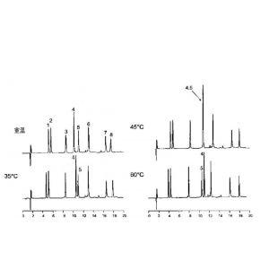 供应肽类中蛋白质分析液相色谱仪 绵阳、雅安、南充
