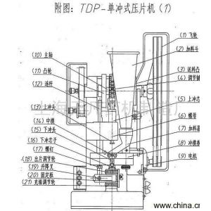 供应小型粉末成型机及成型机模具 (图)