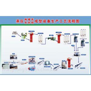 供应气混凝土设备原料石灰提高细度可增加石灰的溶解度