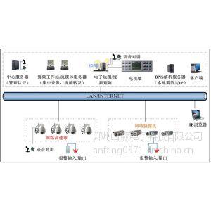 供应店铺远程视频监控系统解决方案