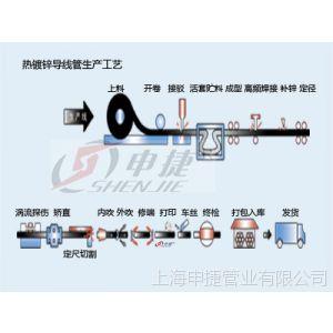 供应热镀锌(热浸锌)导线管生产工艺、镀锌穿线管 规格齐全