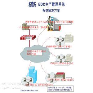 供应广东省深圳市电子erp管理软件优惠促销推广