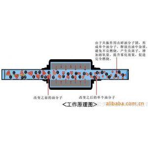 【厂家供应】宁波节油设备--节油器 品质卓越 廉价出售