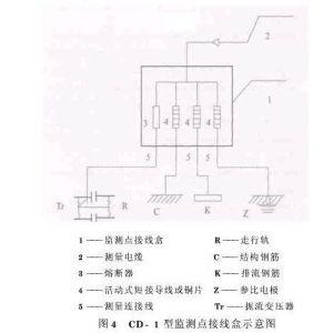 供应参比电极长效埋地式便携式硫酸铜