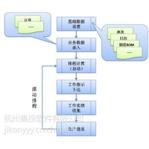 供应小批量制造企业管理系统